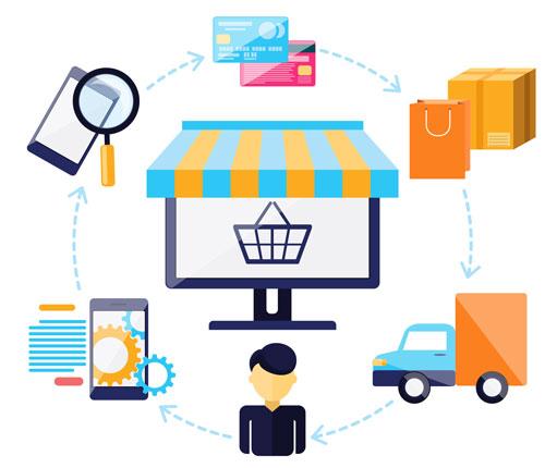 webshop, e-commerce boutique en ligne